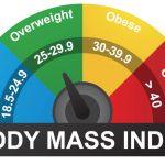 BMI myths4