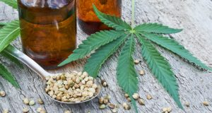 Cannabidiol In The World