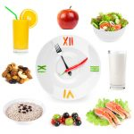 Diet plan and its benefits 2